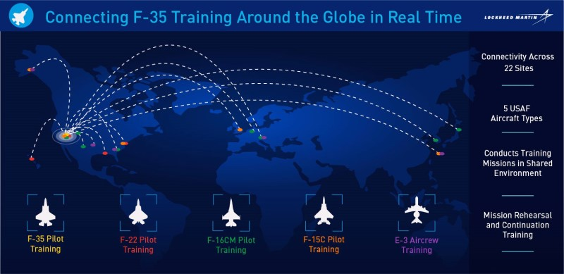 Lockheed Martin delivers F-35 Distributed Mission Training capability